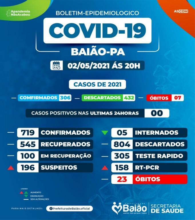 Boletim COVID-19 (02/05/2021) - Prefeitura Municipal de Baião
